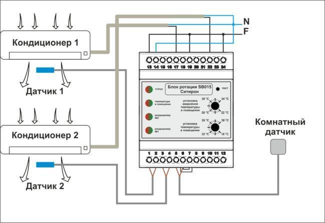 Схема с базовым модулем