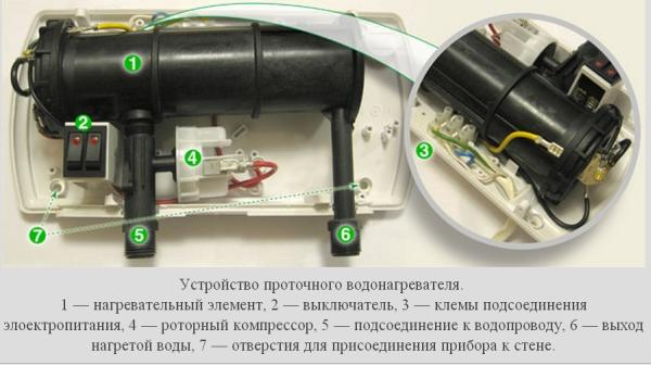 Устройство проточного водонагревателя