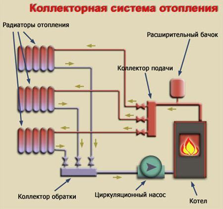 Элементы входящие в состав системы